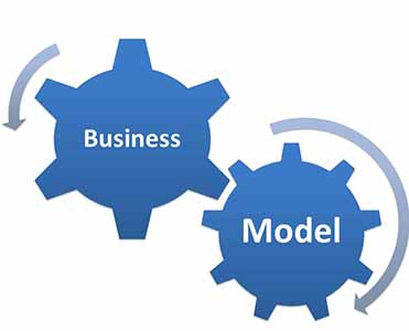 business plan model A comprehensive business plan format guide a full guide to the business plan contents including the standard business plan format for these 10 basic elements:  business model explanation  business plan format the 4 types of business plans business plans can be divided roughly into four distinct types published 4 years ago on jan 9.