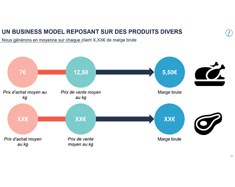 modele business plan salon de coiffure document online