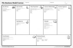 Business model: canvas
